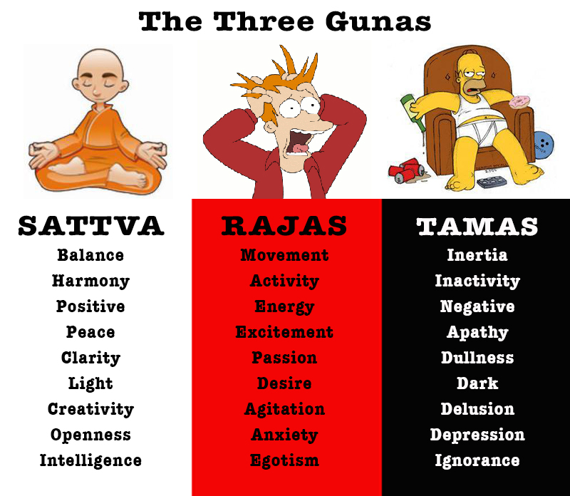 3 gunas - food and mood