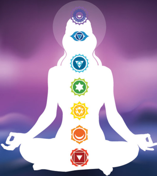 2112-How-To-Open-Your-Seven-Chakras